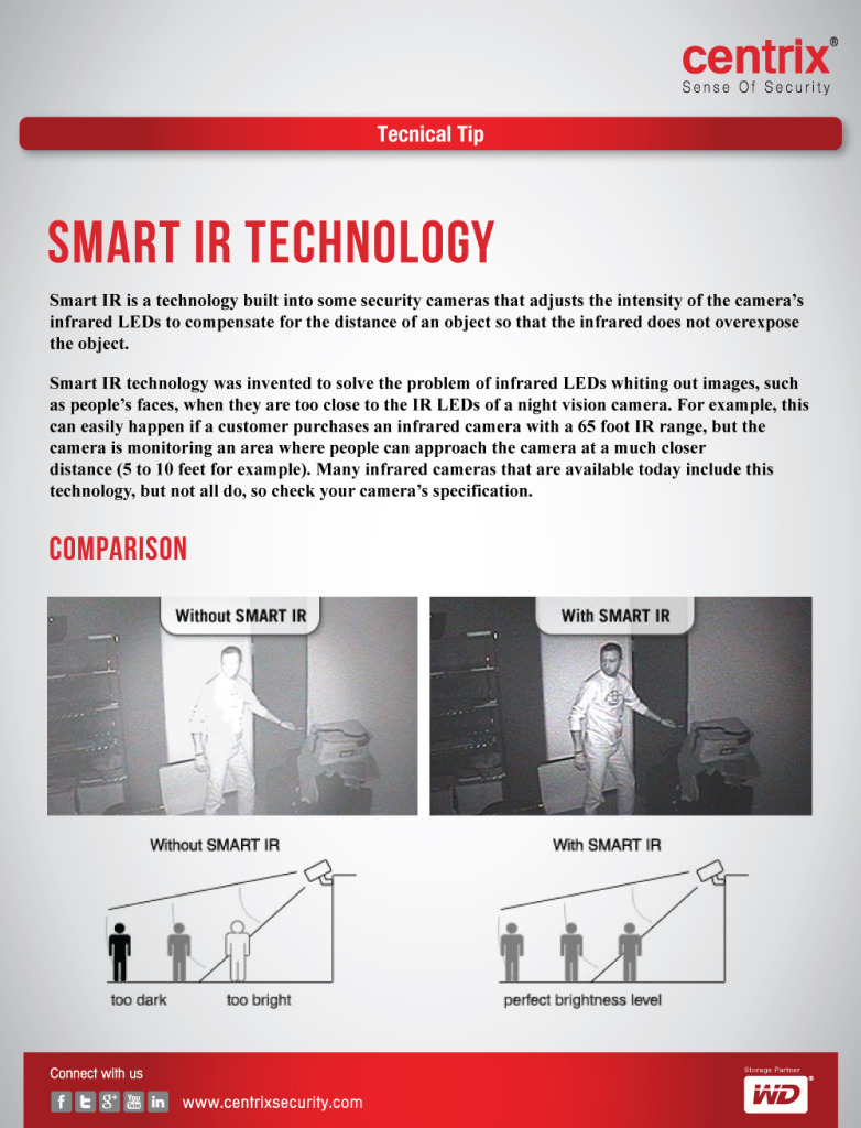 Centrix-Smart-IR-Technology