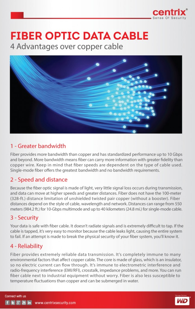 fiber-optic-data-cable-advantages
