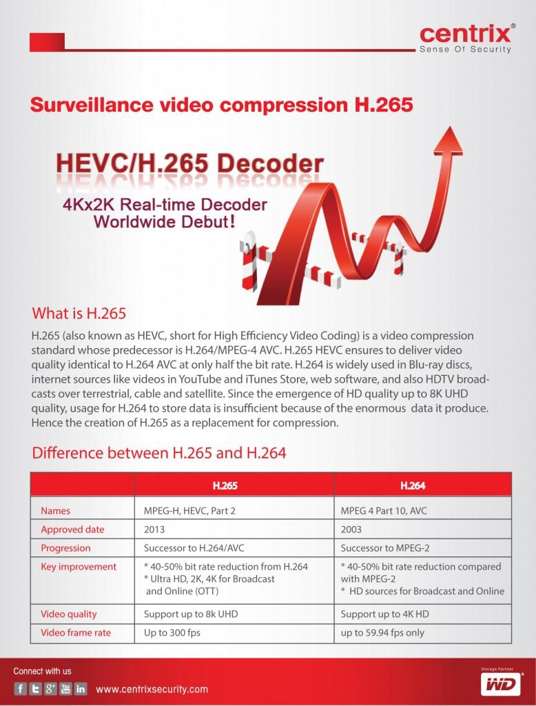 Centrix---h2645-vs-h264