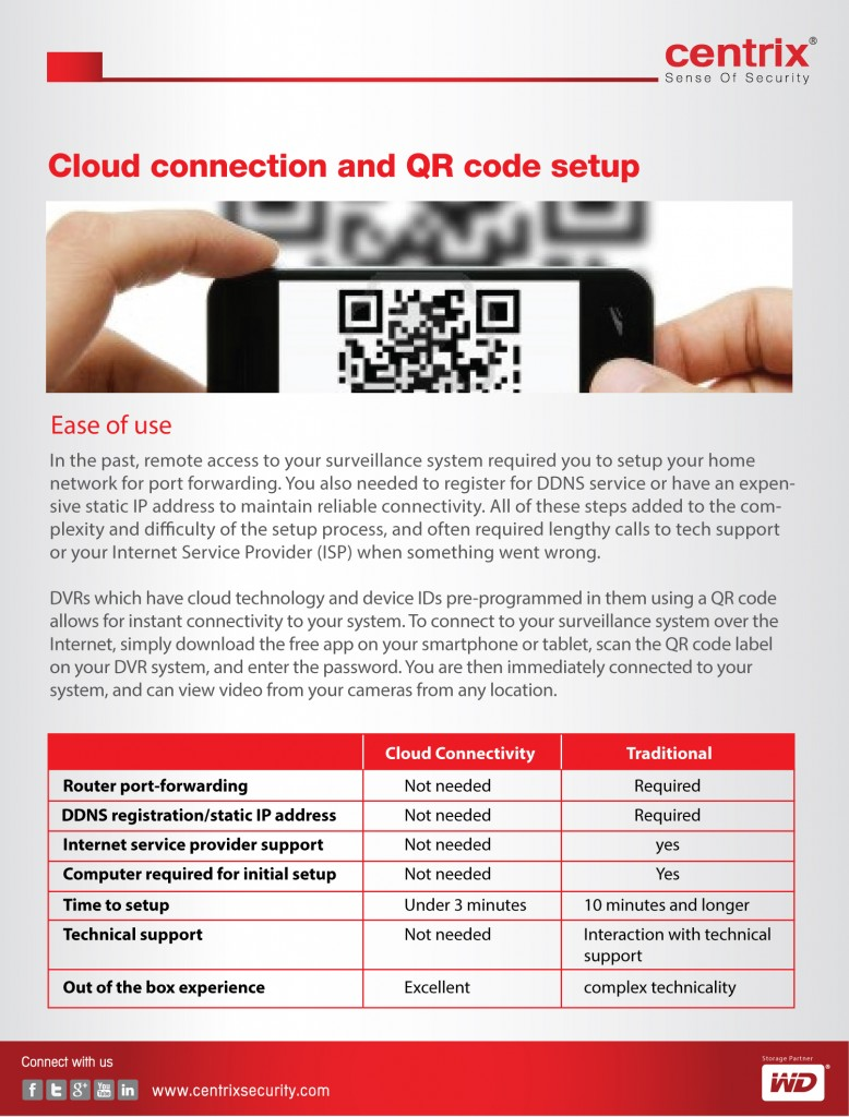 Centrix---Cloud-connection-and-QR-code-setup