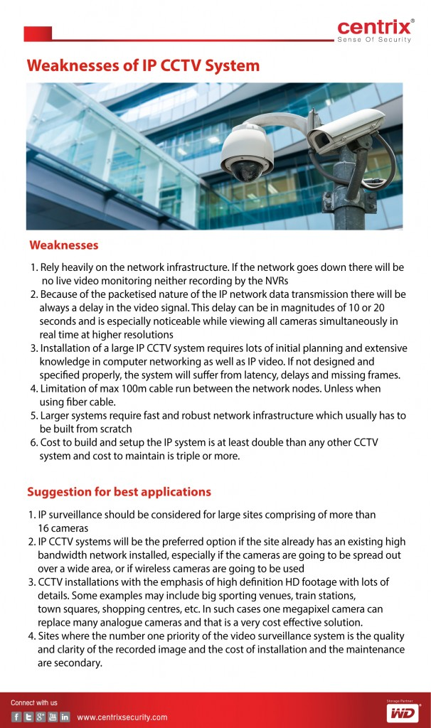weakness-in-ip-cctv